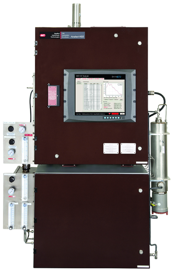 ANALECT® Hydrocarbon SmartSystem®